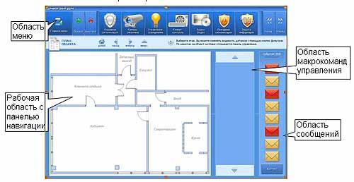 Рис. 2. Основной экран системы.